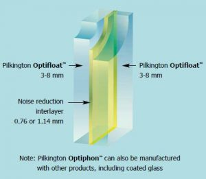 Optithon acoustic glazing