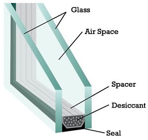 A cross sectional look at a double glazed unit.